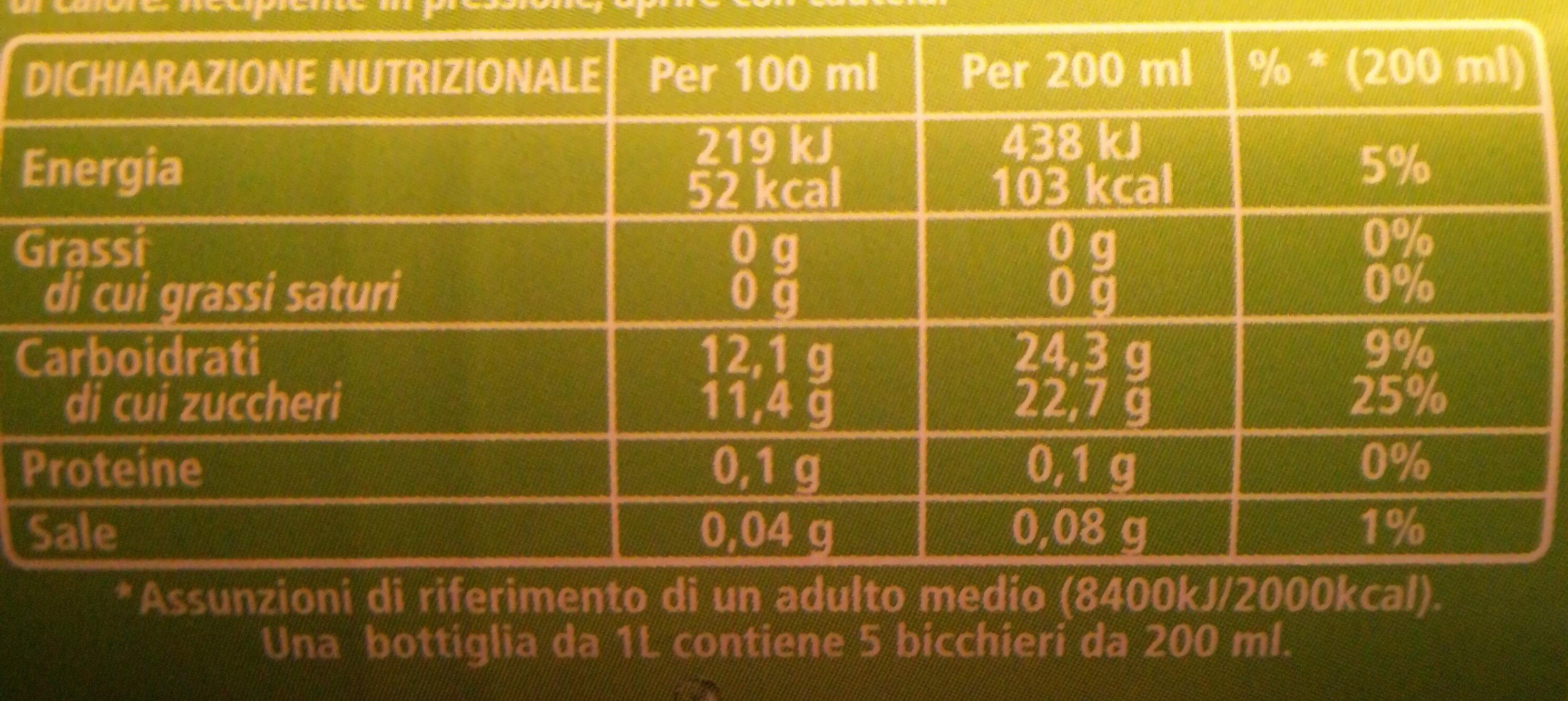 Limone pet - Valori nutrizionali - it