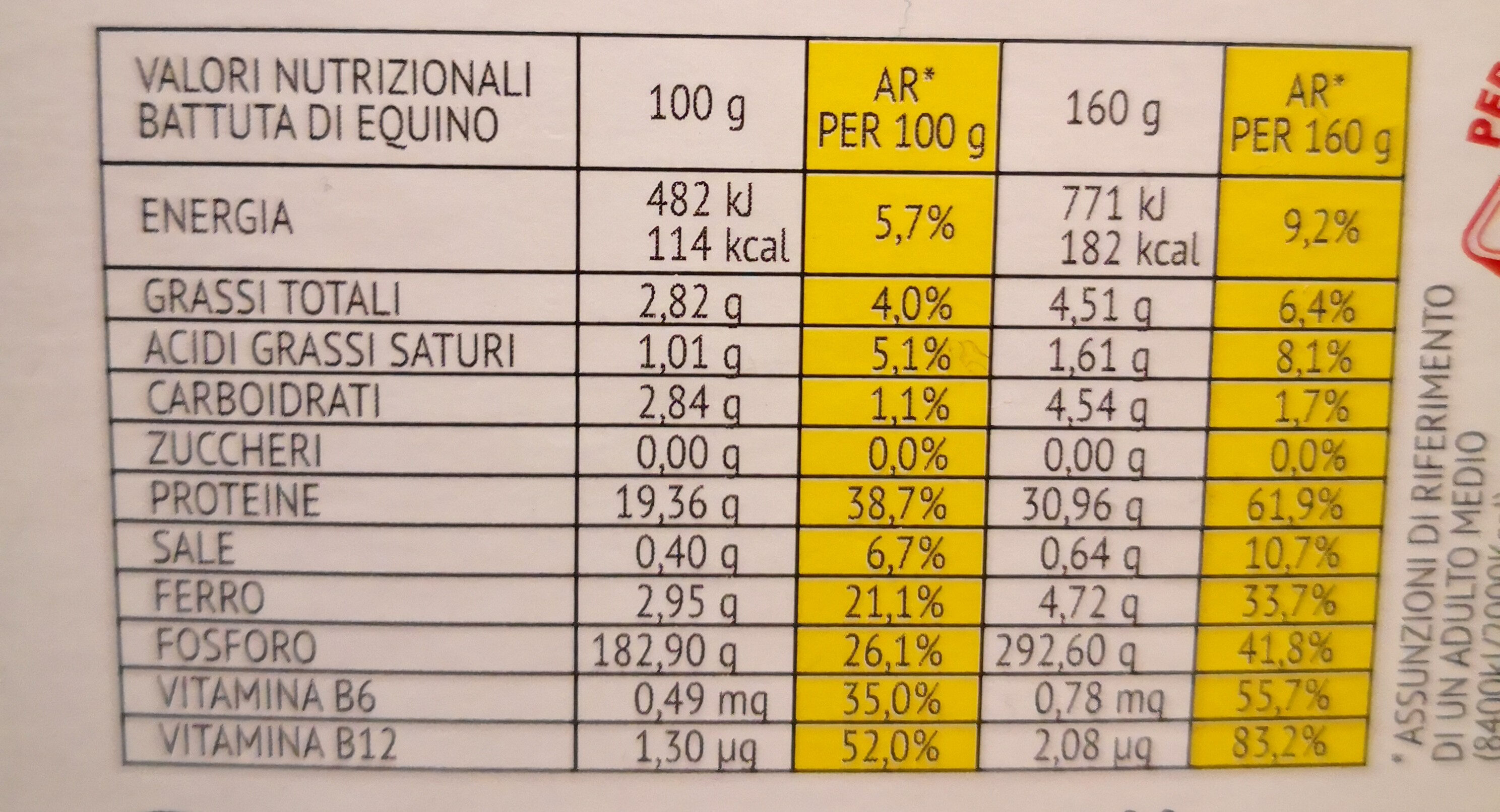 battuta di equino - Nutrition facts