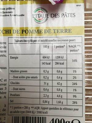 Gnocchi de pomme de terre - Nutrition facts