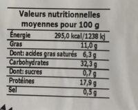 Ravioli aux 4 Fromages - Informations nutritionnelles - fr