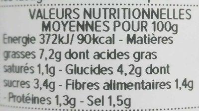 Sauce tomates et légumes - Informations nutritionnelles