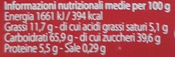 Crostella alla Cilegia - Informazioni nutrizionali