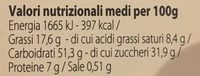 Brownies au Cacao - Informations nutritionnelles - fr