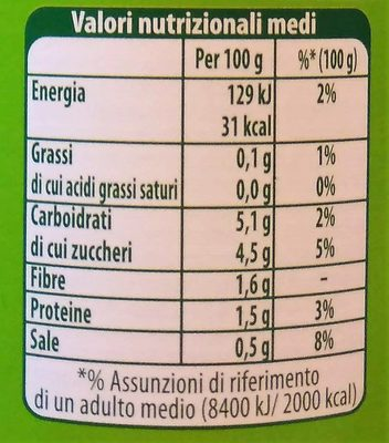 Passata di pomodoro biologico - Nutrition facts - it