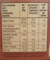 Cacao el ceibo - Informations nutritionnelles - fr