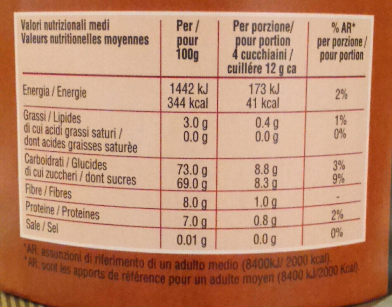 equik - Informations nutritionnelles - it