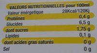 Jus De Citron 200ml - Nutrition facts - fr