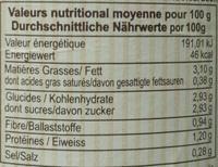 Sauce à l'Arrabbiata - Informations nutritionnelles - fr