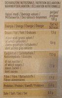 Trece dell'orto - Nutrition facts