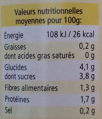 Coulis de tomates biologiques - Nährwertangaben - de
