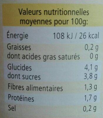 Coulis de tomates biologiques - Informations nutritionnelles - fr