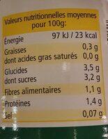Polpa di pomodoro bio - Informations nutritionnelles - fr