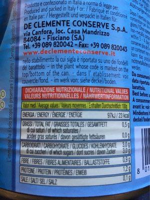 Pomodori Pelati - Nutrition facts