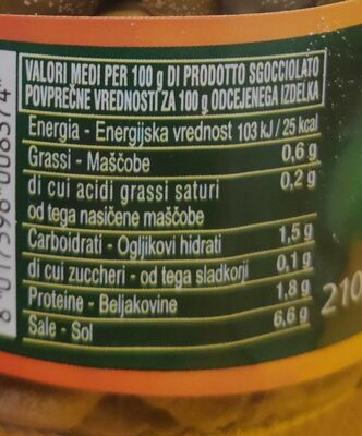 Capperi - Nutrition facts - fr