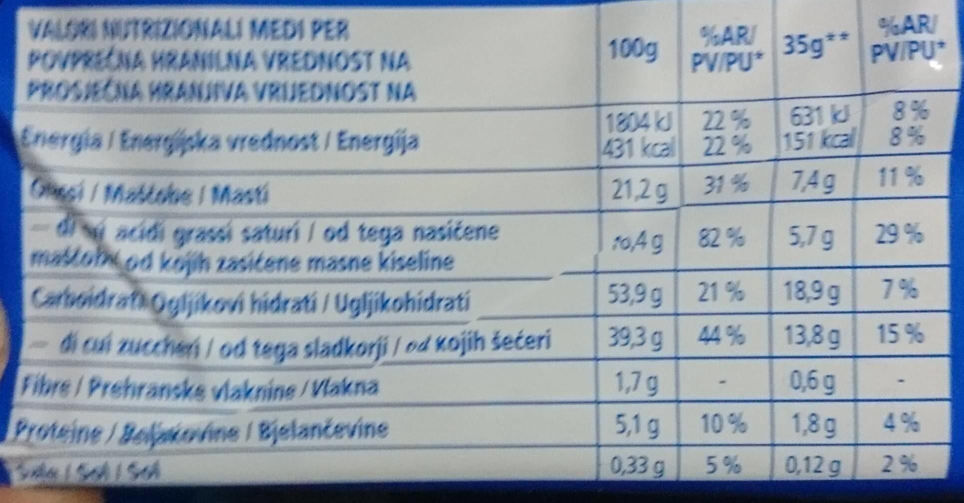 Farci Orange - Nutrition facts - it