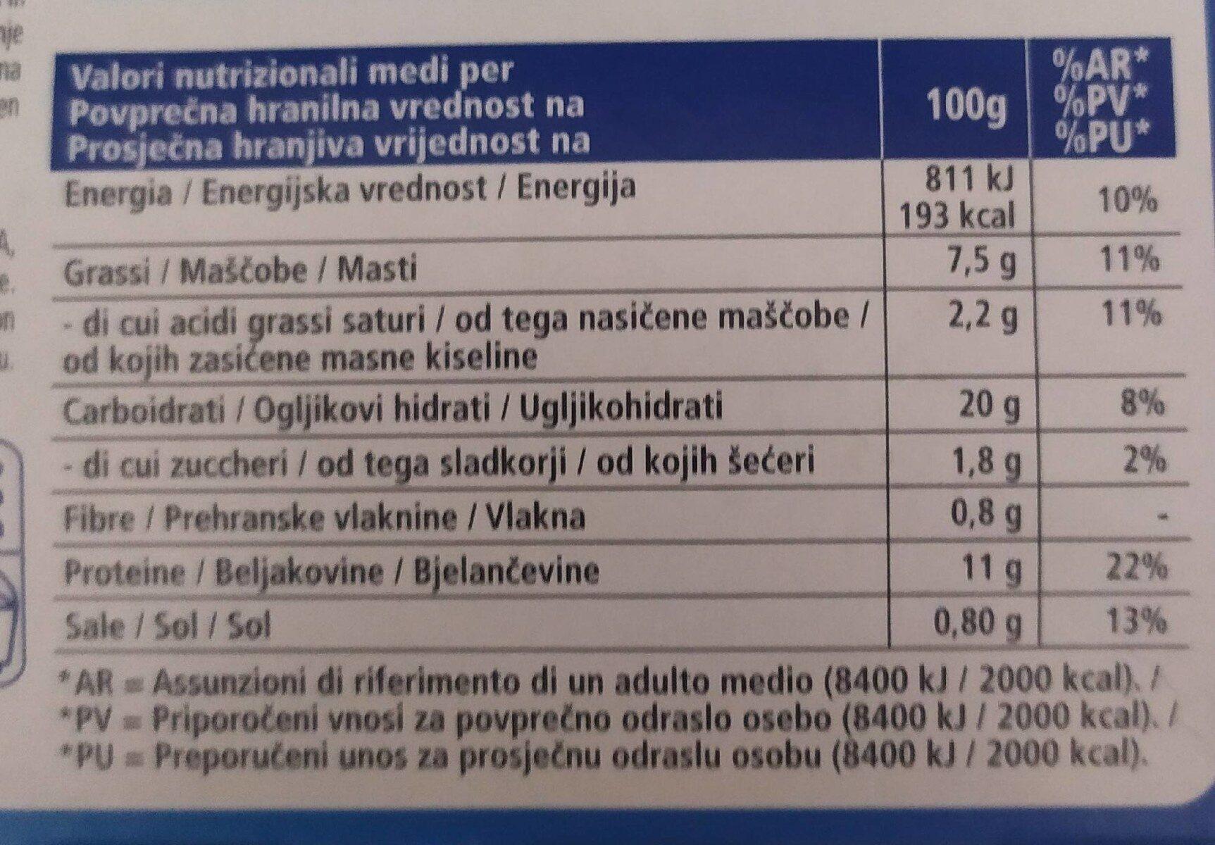 Fish burger di filetto di merluzzo - Nutrition facts - it