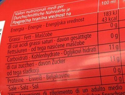 Cola - Informations nutritionnelles - it