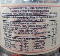 Acqua Ginevra - Ingredientes - en