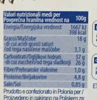 Muffin - Informations nutritionnelles - fr