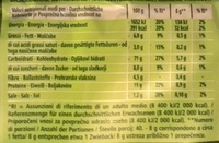 Fette Biscottate ai Cereali - Informations nutritionnelles