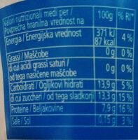 yogurt colato greco al caffe - Nutrition facts - it