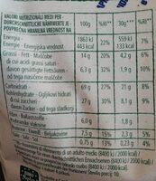 Frillini integrali - Informazioni nutrizionali