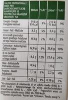 Bevanda alle mandorle - Informations nutritionnelles