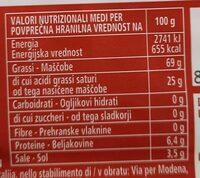 Guanciale a petali - Informations nutritionnelles - it