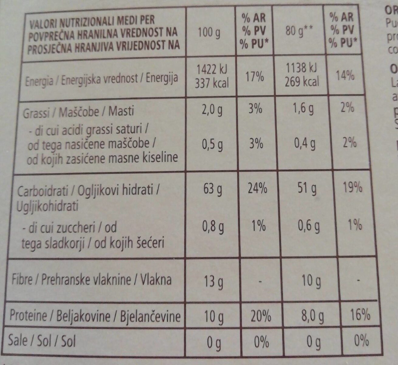 Orzo - Informations nutritionnelles - hu