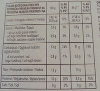 Orzo - Informations nutritionnelles - it