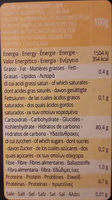 Arroz Italiano Curtiriso Branco Carnaroli - Informations nutritionnelles