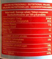 Tomates pelees - Voedingswaarden