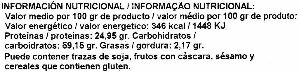 Lentejas rojas peladas - Información nutricional - es