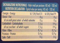 Sucette Glacée à Congeler X10 - Informations nutritionnelles - fr