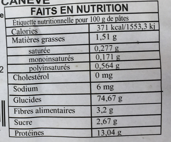 Bucaneve - Voedingswaarden