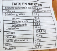 Sombreroni Arcobaleno - Nutrition facts - fr