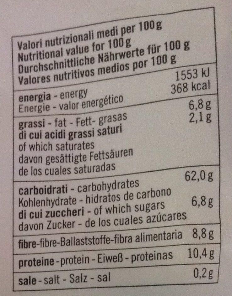 Musli alla frutta - Nutrition facts - it