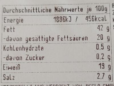Pancetta Brettlspeck - Nährwertangaben - de