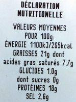 Mortadelle - Voedingswaarden