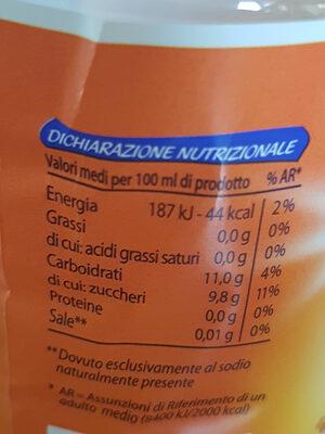 - Valori nutrizionali - it