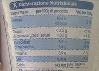 Yogurt magro - Valori nutrizionali - it