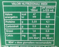 Latte Parzialmente Scremato - Ingrédients - it