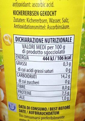 Ceci - Valori nutrizionali - it