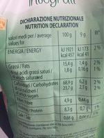 Kekse Frollini Integrali - Nutrition facts - fr