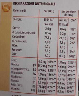 branflakes / fiocchi di crusca di frumento - Informations nutritionnelles