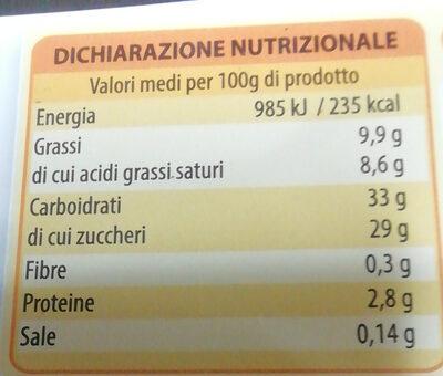 Gelato al gusto di panna con variegatura al caffè e chicchi di cioccolato al caffè - Informations nutritionnelles - it