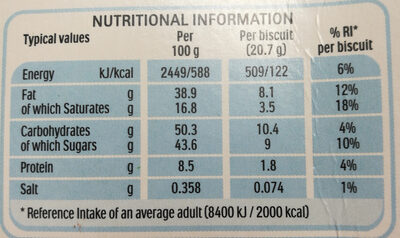 Happy Hippo Milk and Hazelnut Biscuits 5 x (103g) - Informations nutritionnelles - en