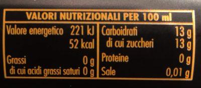Oran Soda - Voedingswaarden