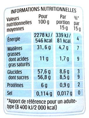Nutella - Informations nutritionnelles