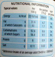 Nutella - Voedingswaarden - en